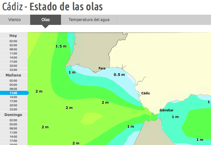 Previsión olas sábado 23 de mayo 2015